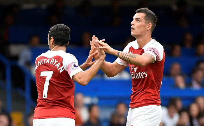 Pronostic BATE Borisov Arsenal